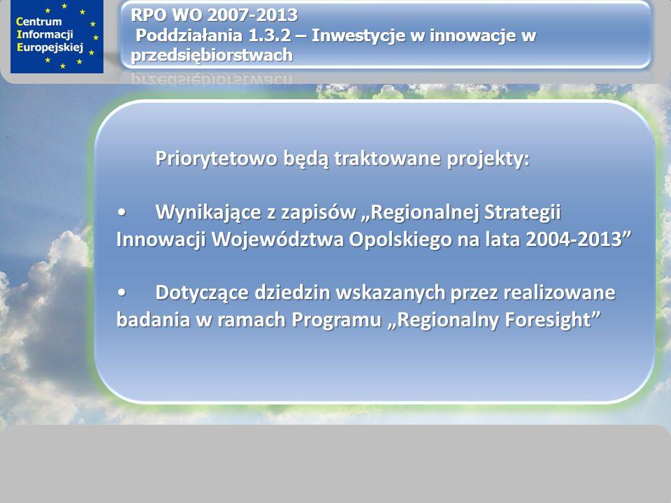 sprawimy, że Twój BIZNES rozkwitnie Priorytetowo będą traktowane projekty: Wynikające z zapisów Regionalnej Strategii Innowacji Województwa Opolskiego na lata 2004-2013Wynikające z zapisów Regionalnej Strategii Innowacji Województwa Opolskiego na lata 2004-2013 Dotyczące dziedzin wskazanych przez realizowane badania w ramach Programu Regionalny ForesightDotyczące dziedzin wskazanych przez realizowane badania w ramach Programu Regionalny Foresight