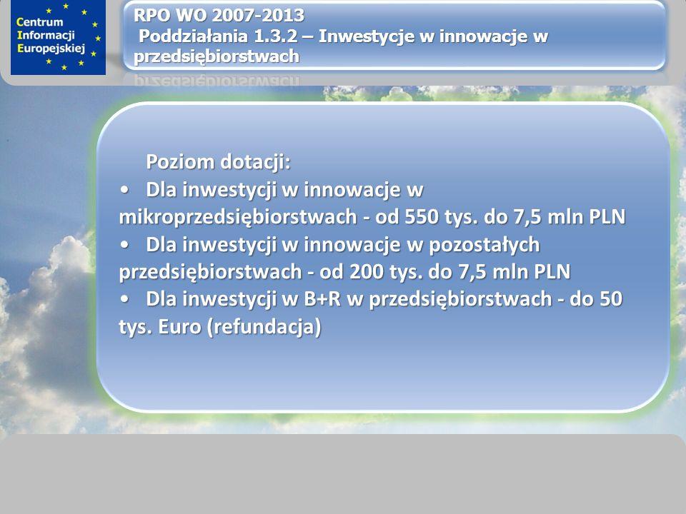 sprawimy, że Twój BIZNES rozkwitnie Poziom dotacji: Dla inwestycji w innowacje w mikroprzedsiębiorstwach - od 550 tys.