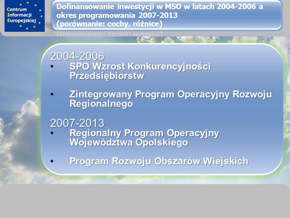 sprawimy, że Twój BIZNES rozkwitnie 2004-2006 SPO Wzrost Konkurencyjności PrzedsiębiorstwSPO Wzrost Konkurencyjności Przedsiębiorstw Zintegrowany Program Operacyjny Rozwoju RegionalnegoZintegrowany Program Operacyjny Rozwoju Regionalnego2007-2013 Regionalny Program Operacyjny Województwa OpolskiegoRegionalny Program Operacyjny Województwa Opolskiego Program Rozwoju Obszarów WiejskichProgram Rozwoju Obszarów Wiejskich