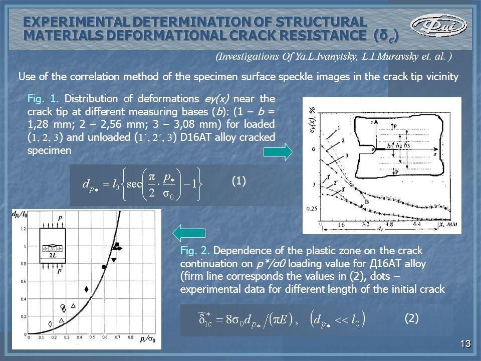 13 (Investigations Of Ya.L.Ivanytsky, L.I.Muravsky et. al. ) Use of the correlation method of the specimen surface speckle images in the crack tip vic