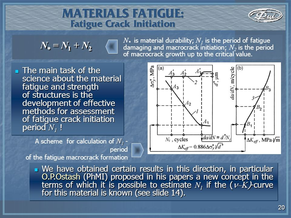 20 The main task of the science about the material fatigue and strength of structures is the development of effective methods for assessment of fatigue crack initiation period N 1 .