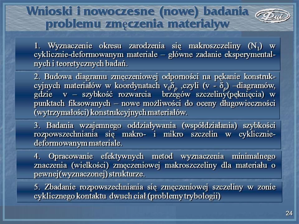 24 1. Wyznaczenie okresu zarodzenia się makroszczeliny (N 1 ) w cyklicznie-deformowanym materiale – główne zadanie eksperymental- nych i teoretycznych
