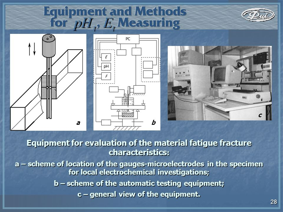 28 Equipment for evaluation of the material fatigue fracture characteristics : a – scheme of location of the gauges-microelectrodes in the specimen for local electrochemical investigations ; b – scheme of the automatic testing equipment; c – general view of the equipment.