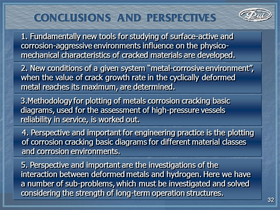 32 1. Fundamentally new tools for studying of surface-active and corrosion-aggressive environments influence on the physico- mechanical characteristic