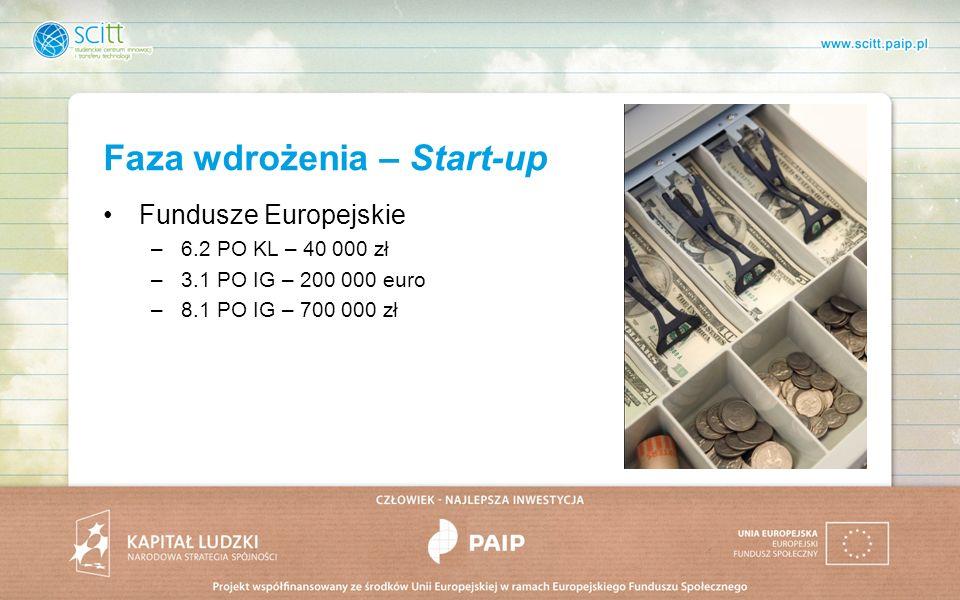 Faza wdrożenia – Start-up Fundusze Europejskie –6.2 PO KL – 40 000 zł –3.1 PO IG – 200 000 euro –8.1 PO IG – 700 000 zł