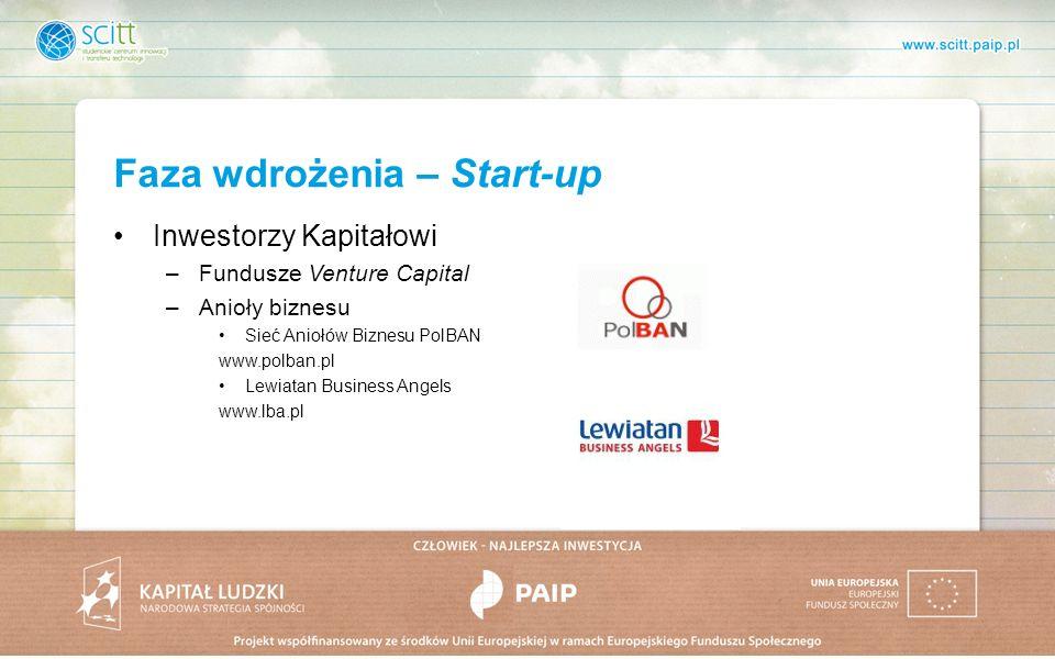 Faza wdrożenia – Start-up Inwestorzy Kapitałowi –Fundusze Venture Capital –Anioły biznesu Sieć Aniołów Biznesu PolBAN www.polban.pl Lewiatan Business Angels www.lba.pl