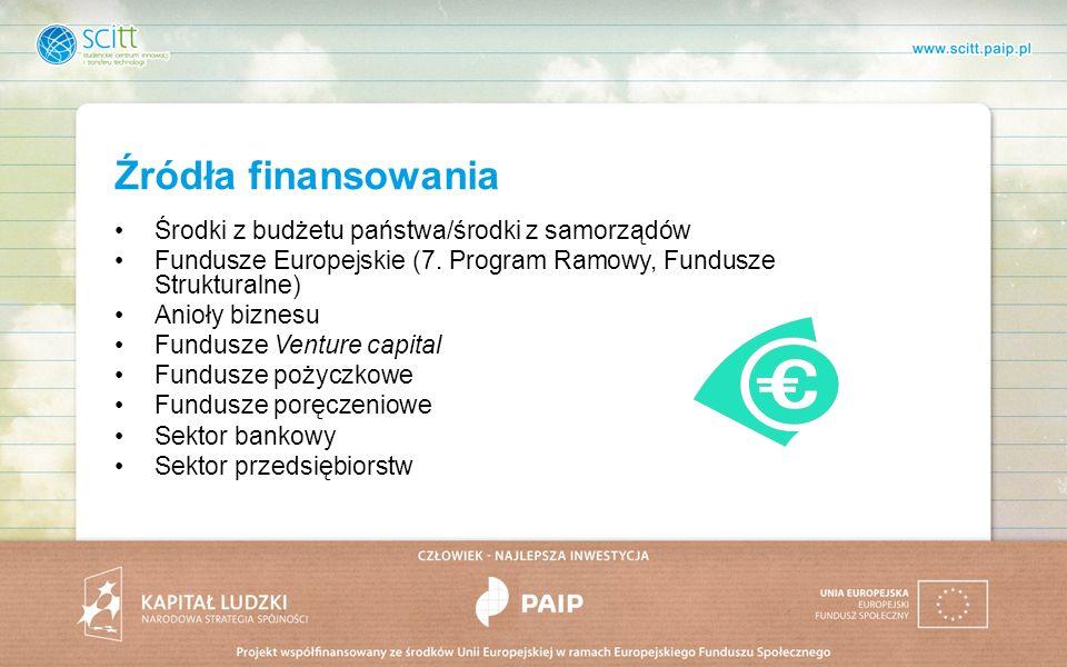 Faza wzrostu i Faza dojrzałości Źródło: www.4krakow.pl