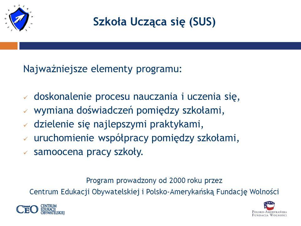 Szkoła Ucząca się (SUS) Najważniejsze elementy programu: doskonalenie procesu nauczania i uczenia się, wymiana doświadczeń pomiędzy szkołami, dzielenie się najlepszymi praktykami, uruchomienie współpracy pomiędzy szkołami, samoocena pracy szkoły.
