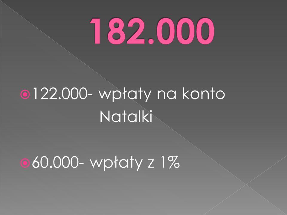 122.000- wpłaty na konto Natalki 60.000- wpłaty z 1%