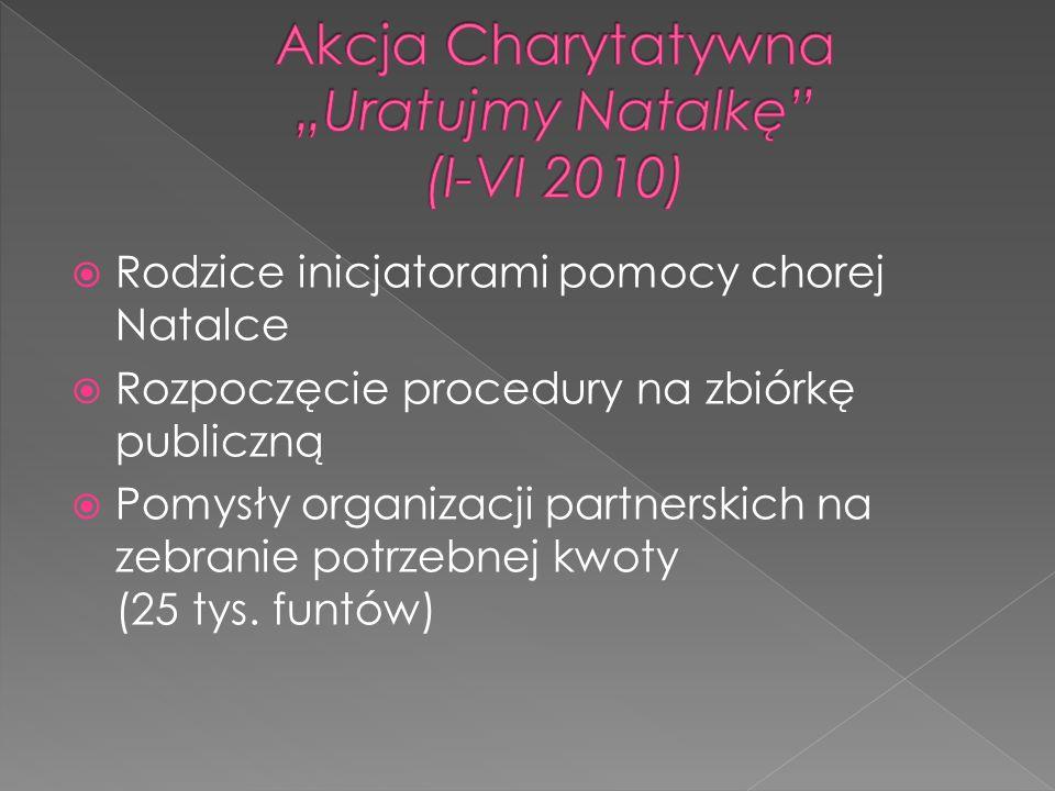 Rodzice inicjatorami pomocy chorej Natalce Rozpoczęcie procedury na zbiórkę publiczną Pomysły organizacji partnerskich na zebranie potrzebnej kwoty (25 tys.