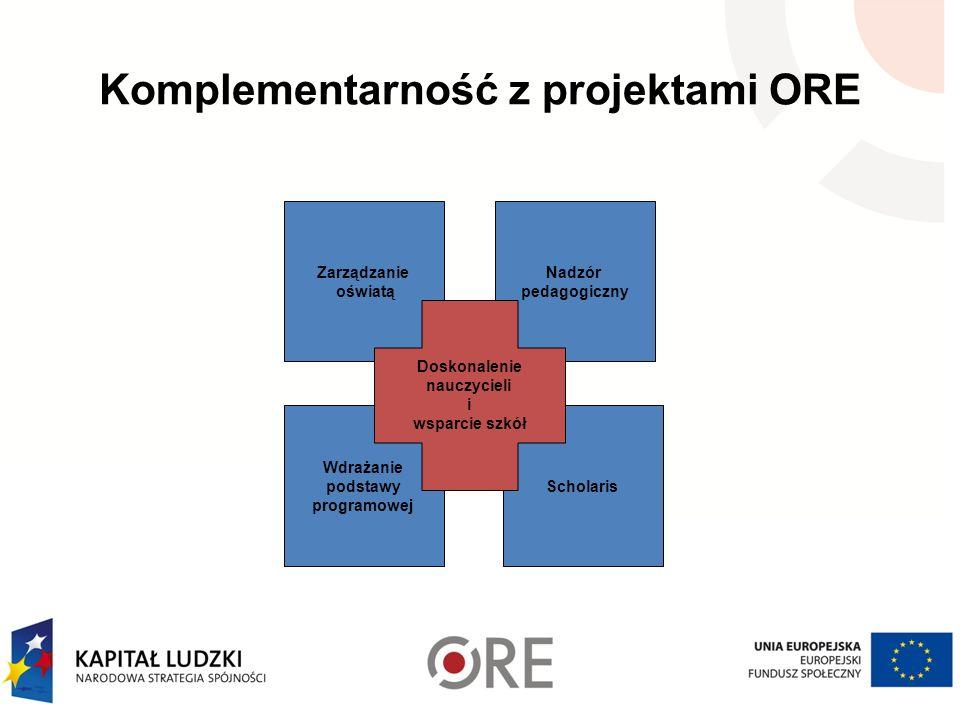 Komplementarność z projektami ORE Zarządzanie oświatą Nadzór pedagogiczny Wdrażanie podstawy programowej Scholaris Doskonalenie nauczycieli i wsparcie szkół