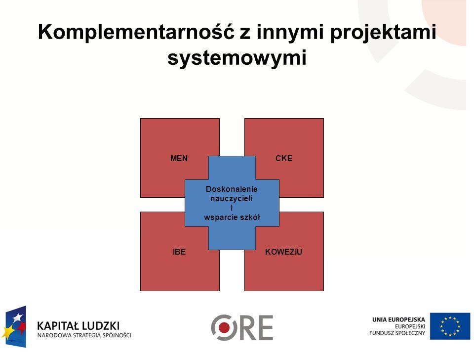 Komplementarność z innymi projektami systemowymi MENCKE IBEKOWEZiU Doskonalenie nauczycieli i wsparcie szkół