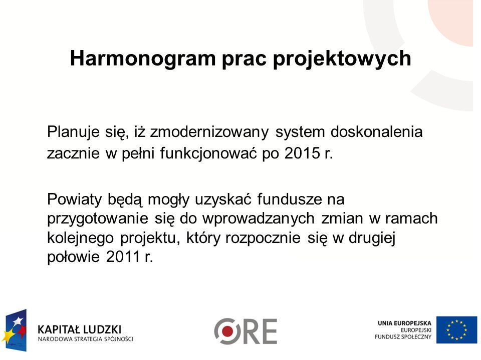 Harmonogram prac projektowych Planuje się, iż zmodernizowany system doskonalenia zacznie w pełni funkcjonować po 2015 r.