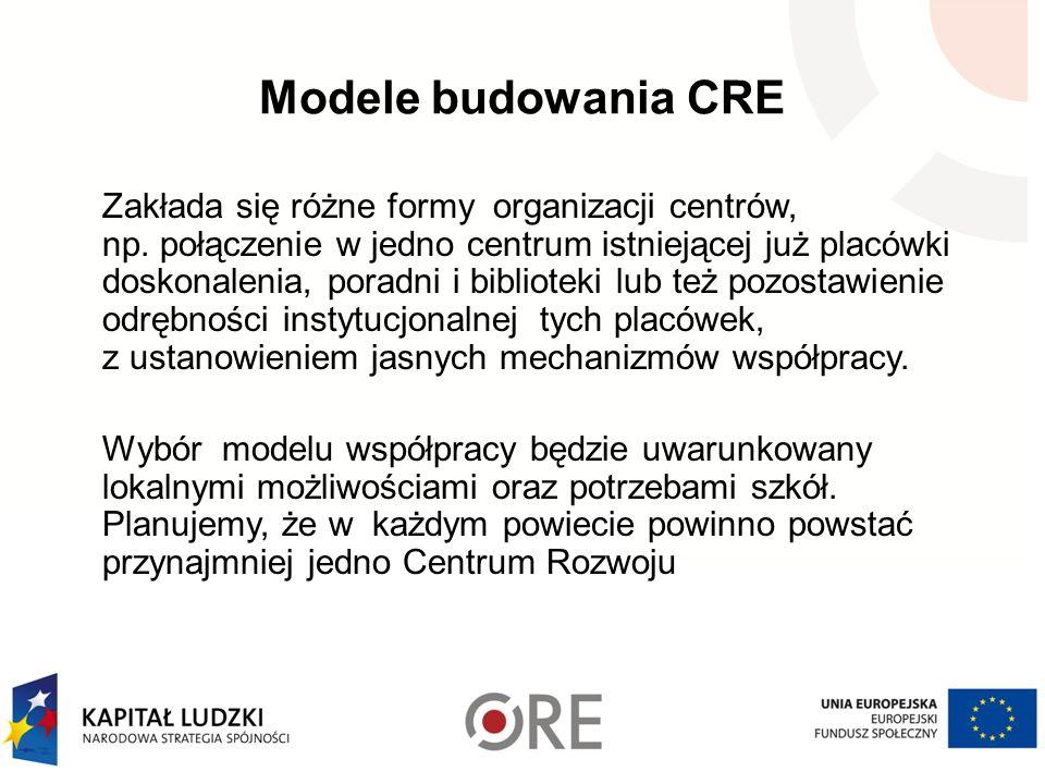 Modele budowania CRE Zakłada się różne formy organizacji centrów, np.
