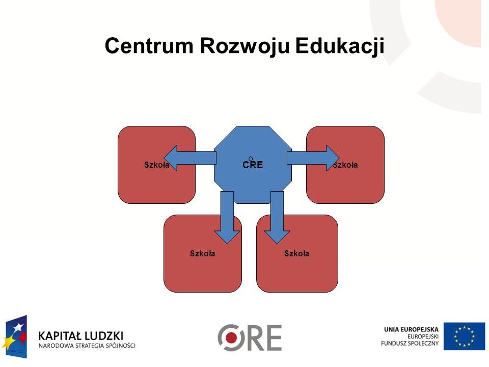 Centrum Rozwoju Edukacji CRE Szkoła