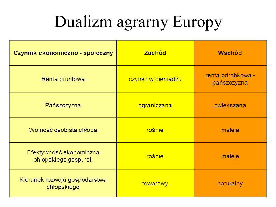 13 Dualizm agrarny Europy Czynnik ekonomiczno - społecznyZachódWschód Renta gruntowaczynsz w pieniądzu renta odrobkowa - pańszczyzna Pańszczyznaograni