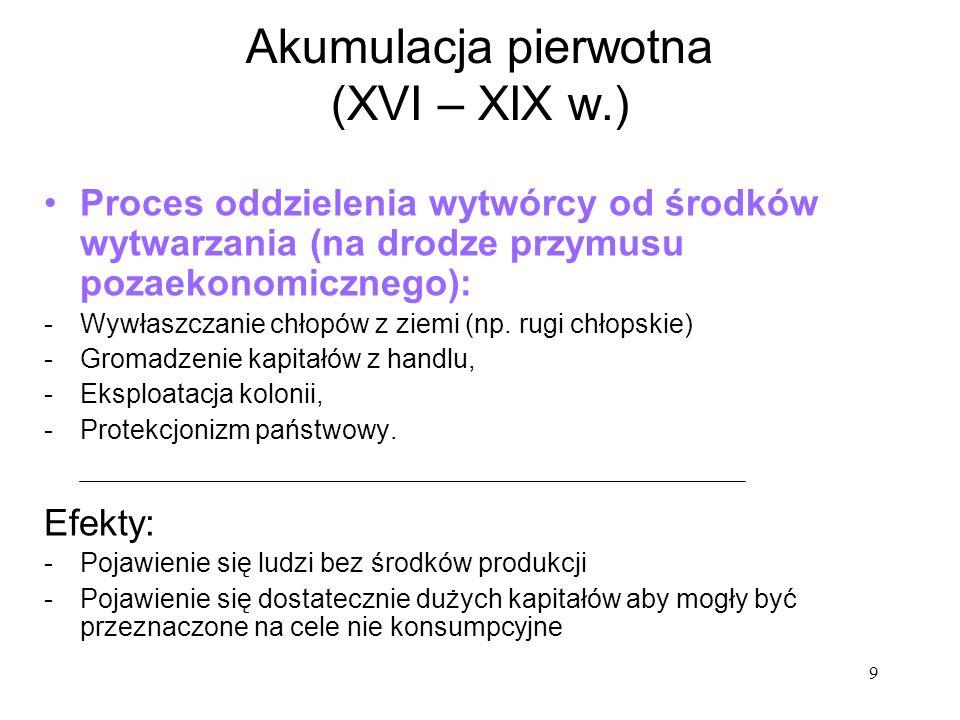 9 Akumulacja pierwotna (XVI – XIX w.) Proces oddzielenia wytwórcy od środków wytwarzania (na drodze przymusu pozaekonomicznego): -Wywłaszczanie chłopó