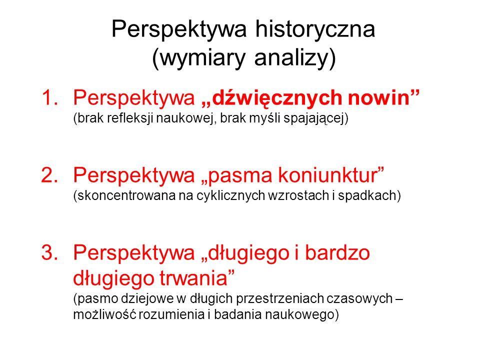 Perspektywa historyczna (wymiary analizy) 1.Perspektywa dźwięcznych nowin (brak refleksji naukowej, brak myśli spajającej) 2.Perspektywa pasma koniunk