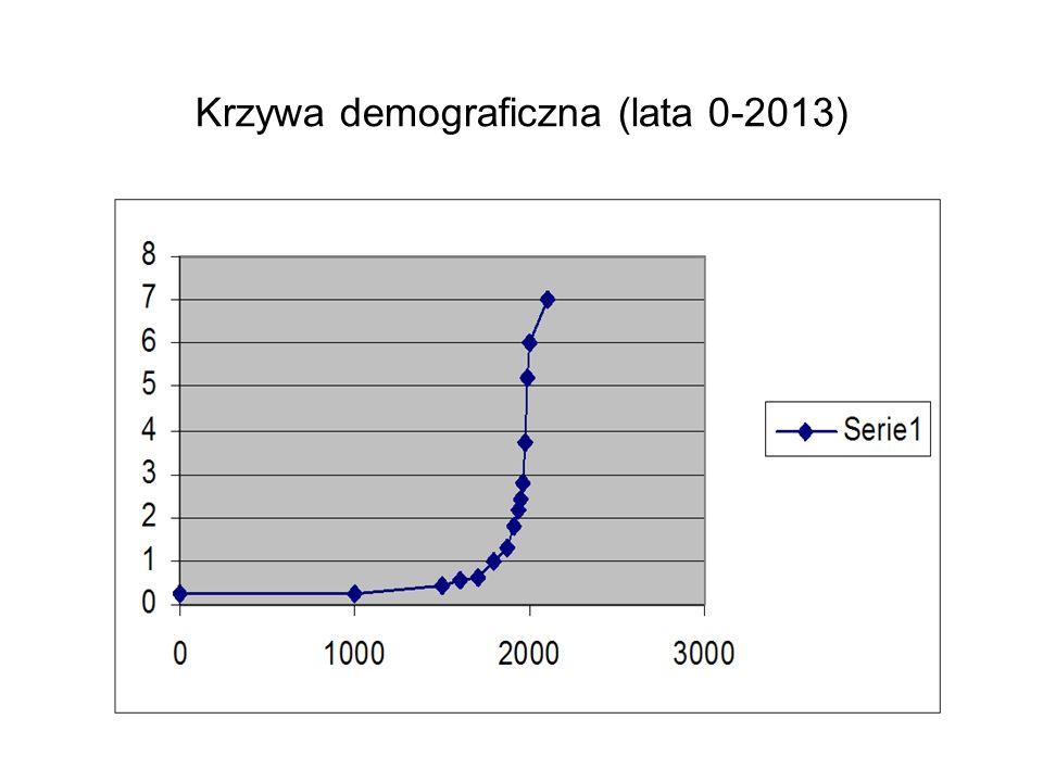 Miasta w średniowieczu V – X w.– dezurbanizacja i ruralizacja X – XV w.