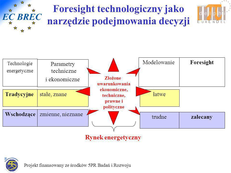 Projekt finansowany ze środków 5PR Badań i Rozwoju łatweTradycyjne Wschodzące Parametry techniczne i ekonomiczne stałe, znane zmienne, nieznane Technologie energetyczne Złożone uwarunkowania ekonomiczne, techniczne, prawne i polityczne Modelowanie Rynek energetyczny trudne Foresight zalecany Foresight technologiczny jako narzędzie podejmowania decyzji