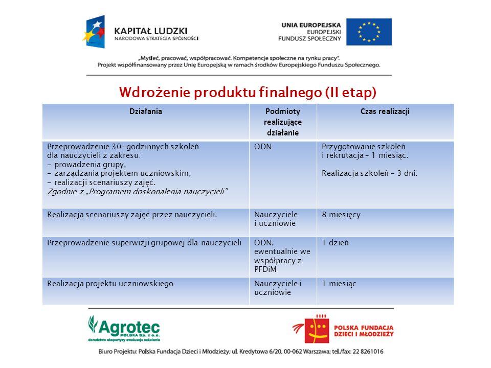 Wdrożenie produktu finalnego (II etap) DziałaniaPodmioty realizujące działanie Czas realizacji Przeprowadzenie 30-godzinnych szkoleń dla nauczycieli z