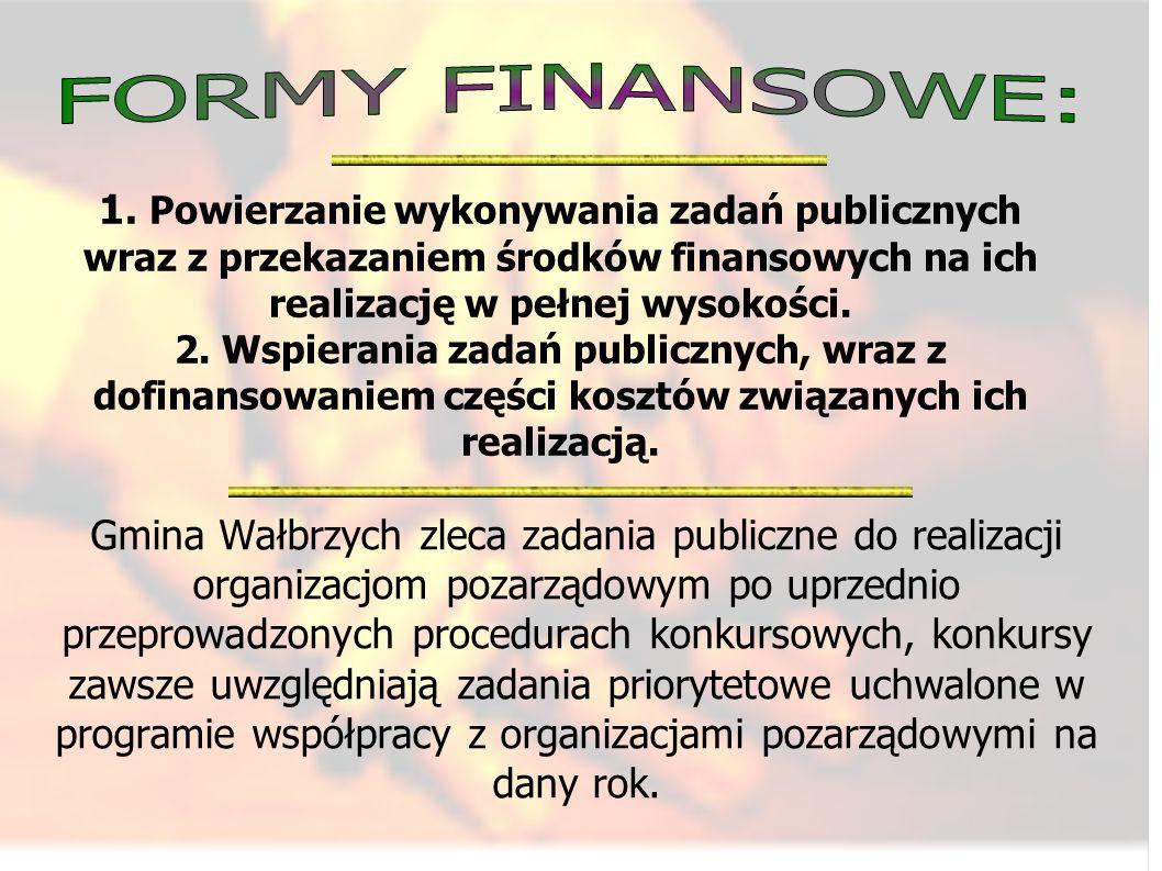 1. Powierzanie wykonywania zadań publicznych wraz z przekazaniem środków finansowych na ich realizację w pełnej wysokości. 2. Wspierania zadań publicz