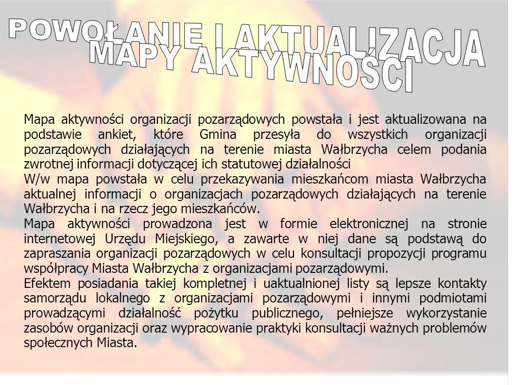 Mapa aktywności organizacji pozarządowych powstała i jest aktualizowana na podstawie ankiet, które Gmina przesyła do wszystkich organizacji pozarządowych działających na terenie miasta Wałbrzycha celem podania zwrotnej informacji dotyczącej ich statutowej działalności W/w mapa powstała w celu przekazywania mieszkańcom miasta Wałbrzycha aktualnej informacji o organizacjach pozarządowych działających na terenie Wałbrzycha i na rzecz jego mieszkańców.