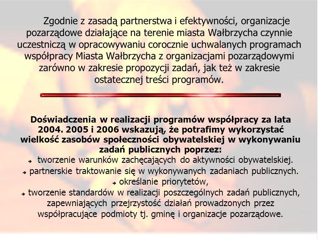 Zgodnie z zasadą partnerstwa i efektywności, organizacje pozarządowe działające na terenie miasta Wałbrzycha czynnie uczestniczą w opracowywaniu corocznie uchwalanych programach współpracy Miasta Wałbrzycha z organizacjami pozarządowymi zarówno w zakresie propozycji zadań, jak też w zakresie ostatecznej treści programów.