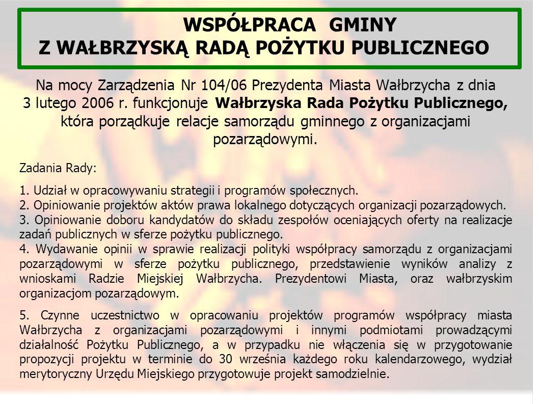 WSPÓŁPRACA GMINY Z WAŁBRZYSKĄ RADĄ POŻYTKU PUBLICZNEGO Na mocy Zarządzenia Nr 104/06 Prezydenta Miasta Wałbrzycha z dnia 3 lutego 2006 r.
