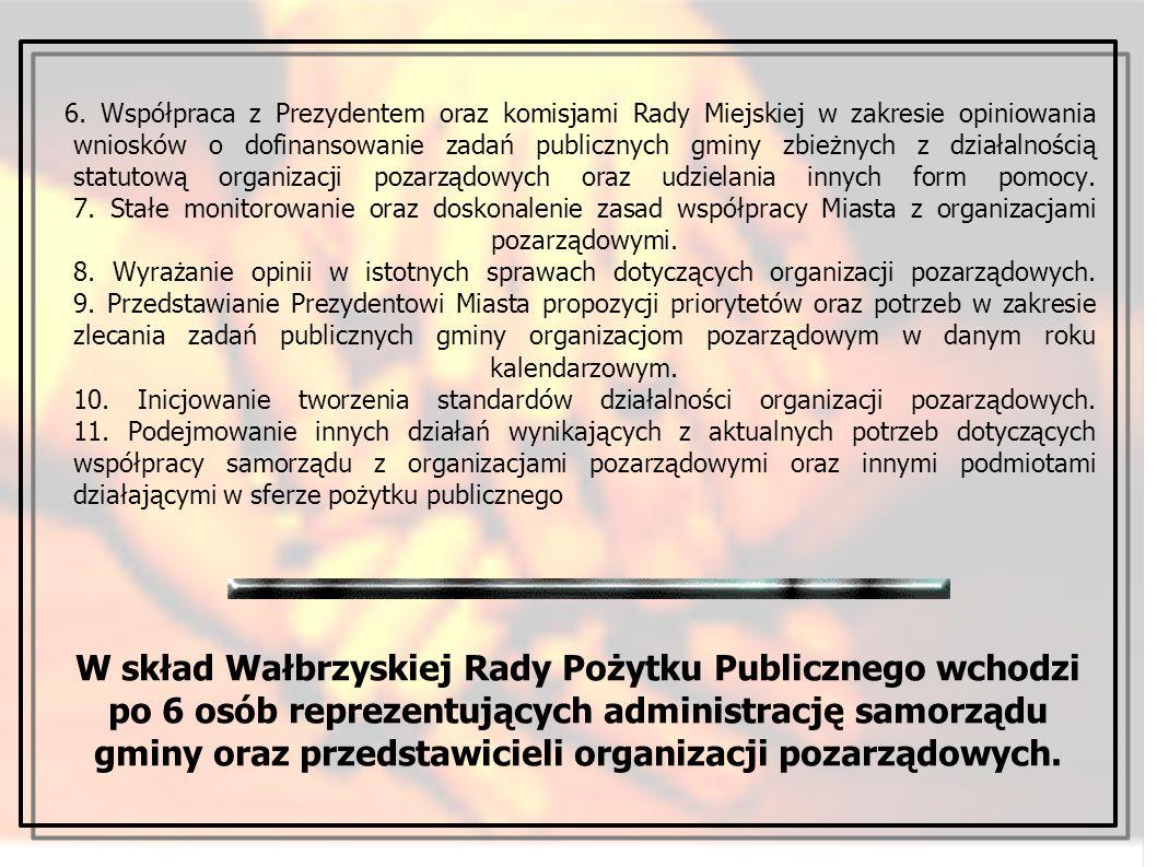6. Współpraca z Prezydentem oraz komisjami Rady Miejskiej w zakresie opiniowania wniosków o dofinansowanie zadań publicznych gminy zbieżnych z działal