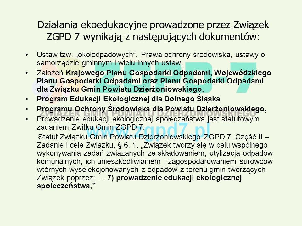 Działania ekoedukacyjne prowadzone przez Związek ZGPD 7 wynikają z następujących dokumentów: Ustaw tzw.