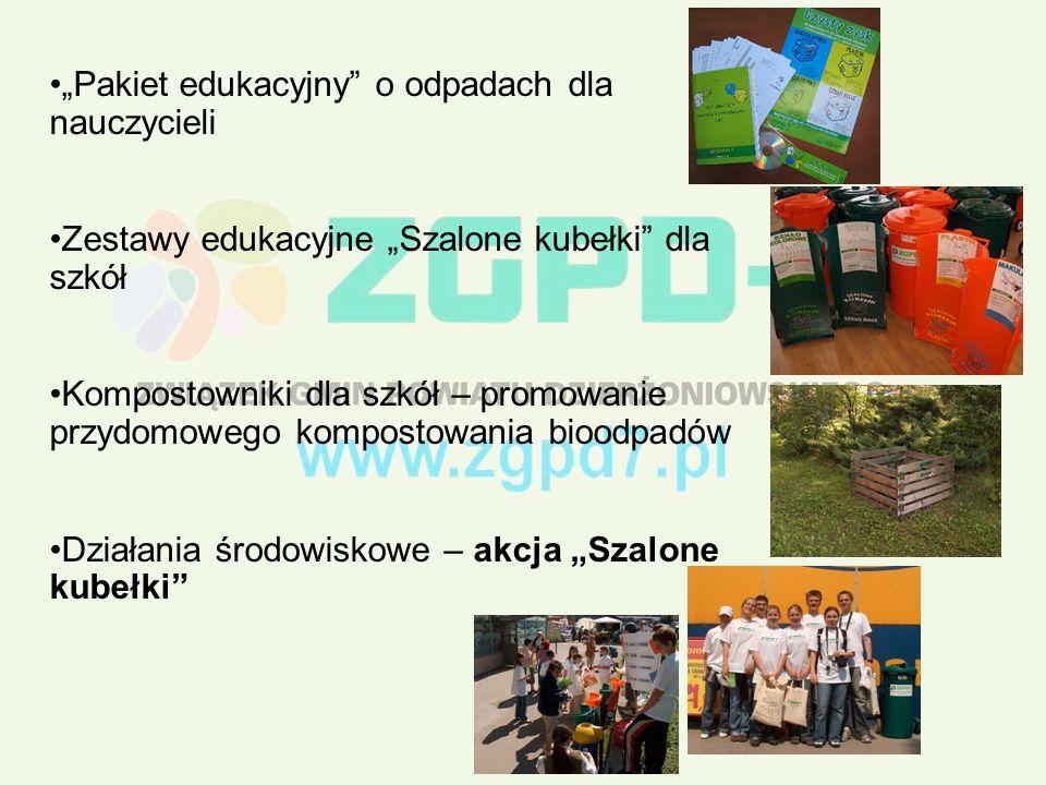 Pakiet edukacyjny o odpadach dla nauczycieli Zestawy edukacyjne Szalone kubełki dla szkół Kompostowniki dla szkół – promowanie przydomowego kompostowania bioodpadów Działania środowiskowe – akcja Szalone kubełki