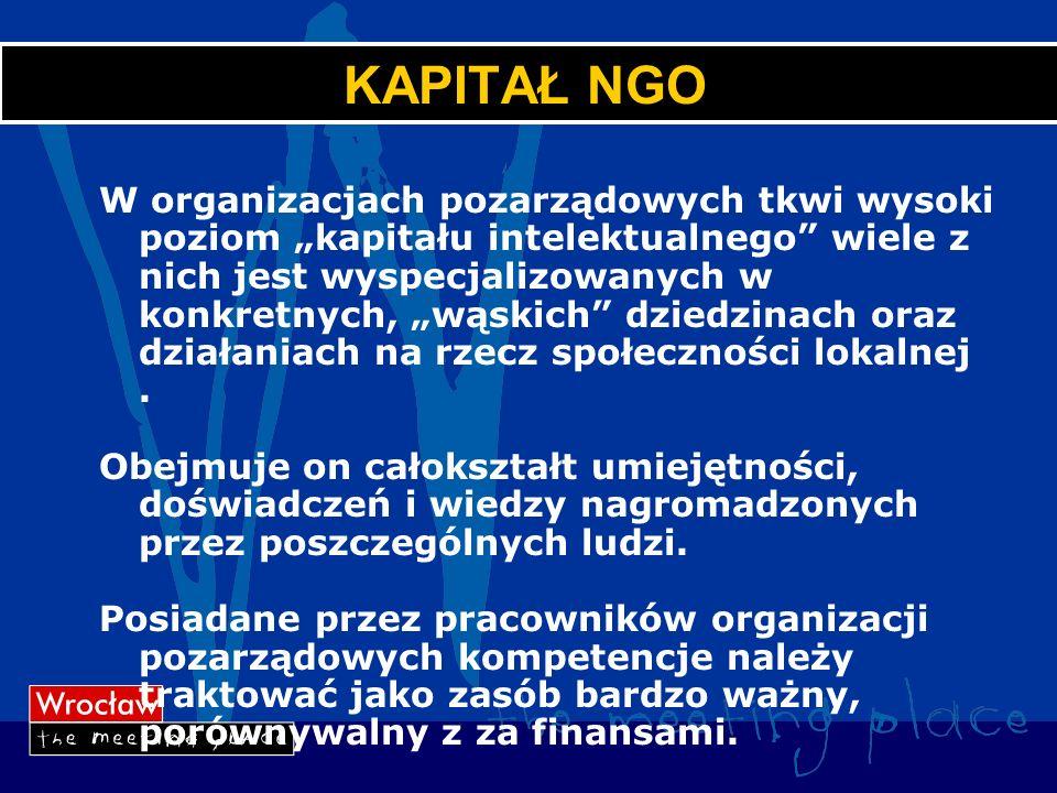 KAPITAŁ NGO W organizacjach pozarządowych tkwi wysoki poziom kapitału intelektualnego wiele z nich jest wyspecjalizowanych w konkretnych, wąskich dziedzinach oraz działaniach na rzecz społeczności lokalnej.