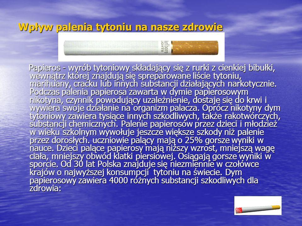 Wpływ palenia tytoniu na nasze zdrowie Papieros - wyrób tytoniowy składający się z rurki z cienkiej bibułki, wewnątrz której znajdują się spreparowane