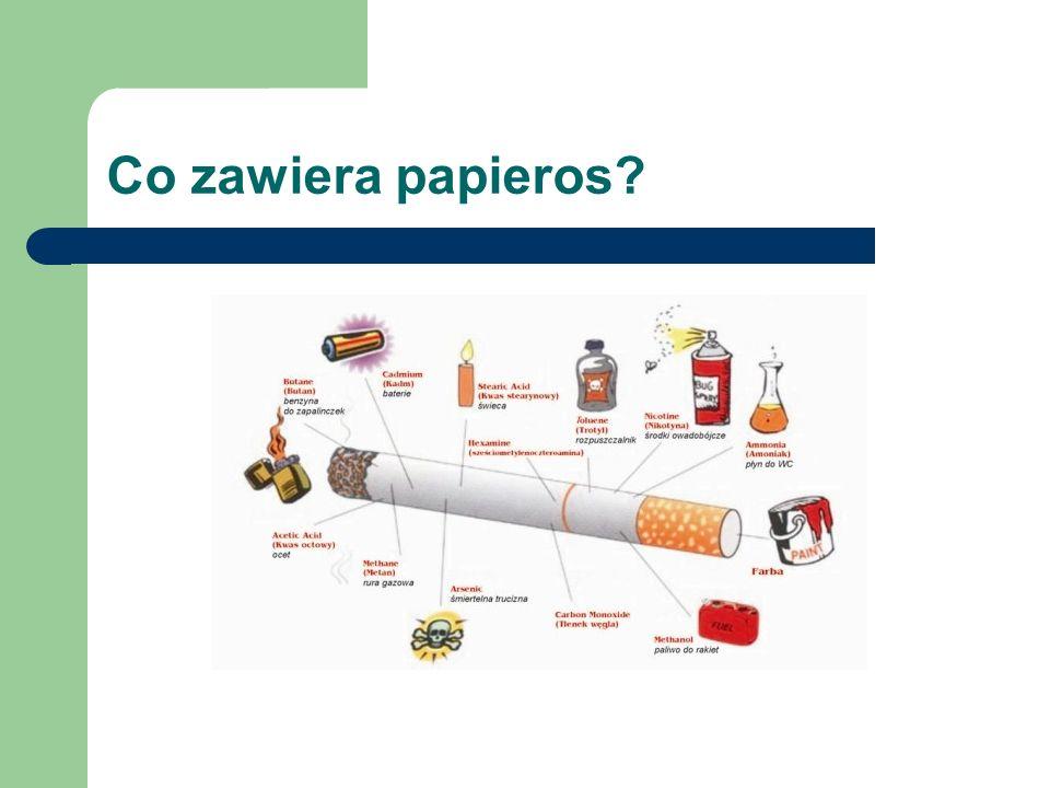 Co zawiera papieros?