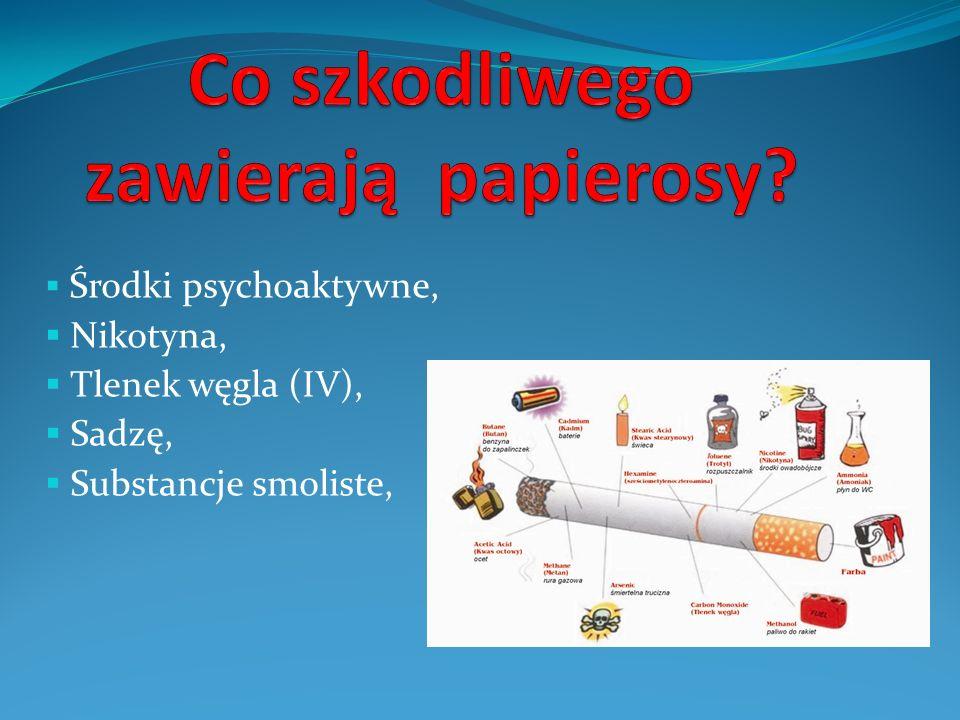Środki psychoaktywne, Nikotyna, Tlenek węgla (IV), Sadzę, Substancje smoliste,