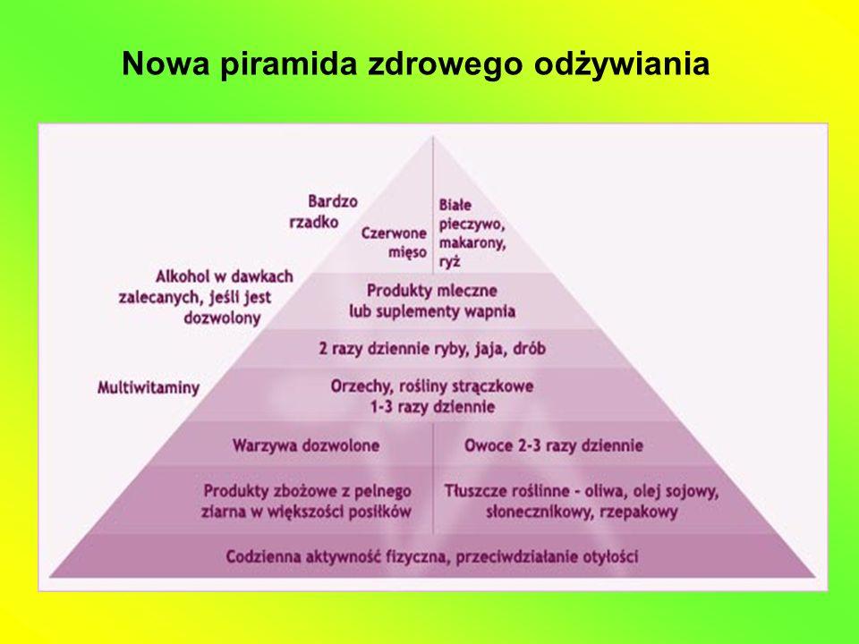 Nowa piramida zdrowego odżywiania