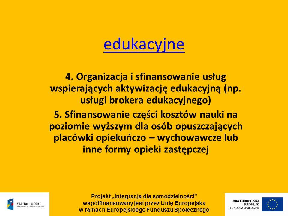 Projekt Integracja dla samodzielności współfinansowany jest przez Unię Europejską w ramach Europejskiego Funduszu Społecznego edukacyjne 4.