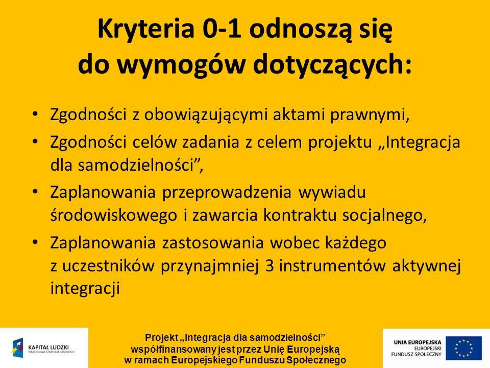 Kryteria 0-1 odnoszą się do wymogów dotyczących: Zgodności z obowiązującymi aktami prawnymi, Zgodności celów zadania z celem projektu Integracja dla s