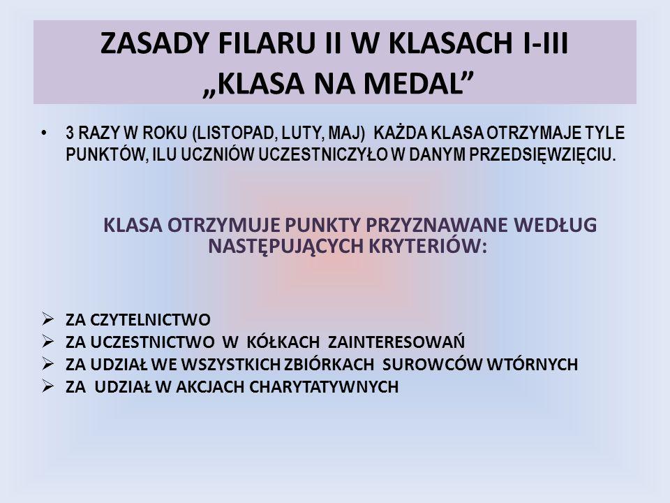 ZASADY FILARU II W KLASACH I-III KLASA NA MEDAL 3 RAZY W ROKU (LISTOPAD, LUTY, MAJ) KAŻDA KLASA OTRZYMAJE TYLE PUNKTÓW, ILU UCZNIÓW UCZESTNICZYŁO W DA
