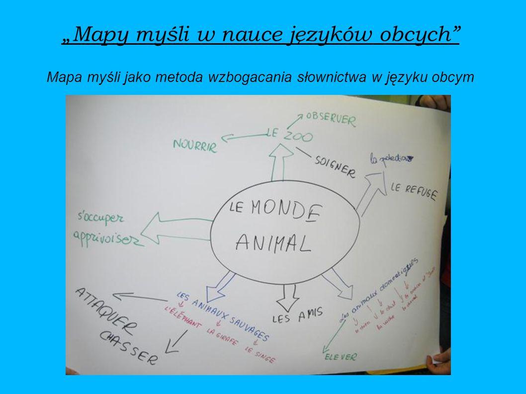 Mapy myśli w nauce języków obcych Mapa myśli jako metoda wzbogacania słownictwa w języku obcym