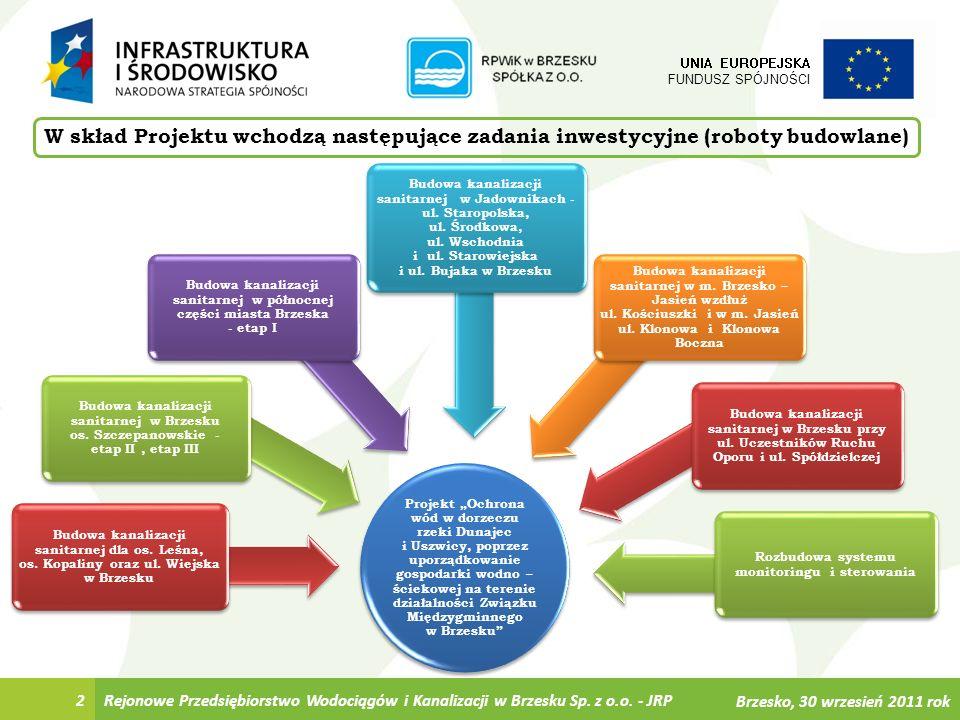 W skład Projektu wchodzą następujące zadania inwestycyjne (roboty budowlane) 2 UNIA EUROPEJSKA FUNDUSZ SPÓJNOŚCI Projekt Ochrona wód w dorzeczu rzeki
