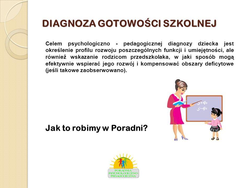 DIAGNOZA GOTOWO Ś CI SZKOLNEJ Celem psychologiczno - pedagogicznej diagnozy dziecka jest określenie profilu rozwoju poszczególnych funkcji i umiejętno