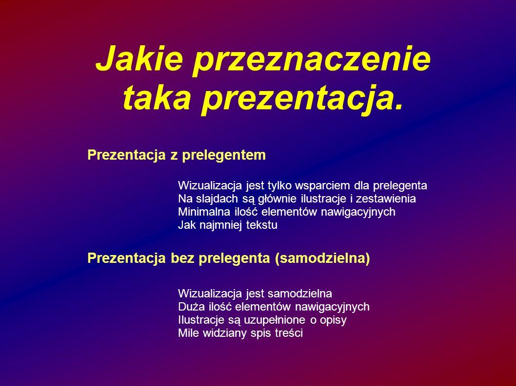 Jakie przeznaczenie taka prezentacja. Prezentacja z prelegentem Prezentacja bez prelegenta (samodzielna) Wizualizacja jest tylko wsparciem dla prelege