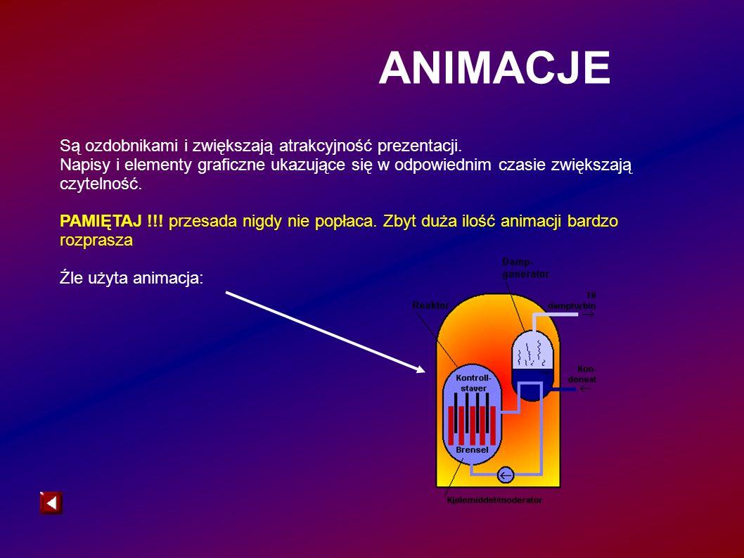 ANIMACJE Są ozdobnikami i zwiększają atrakcyjność prezentacji. Napisy i elementy graficzne ukazujące się w odpowiednim czasie zwiększają czytelność. P