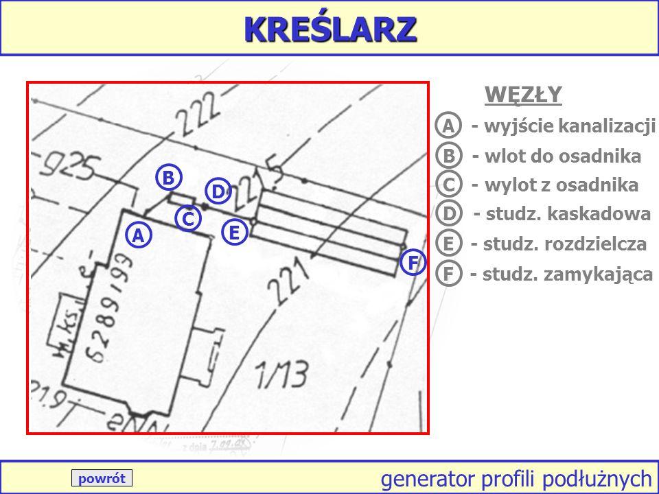 generator profili podłużnych KREŚLARZ A B D E F C A - wyjście kanalizacji WĘZŁY B - wlot do osadnika C - wylot z osadnika D - studz.