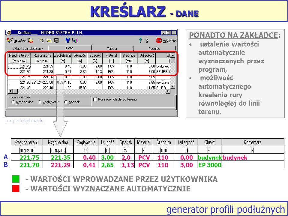 generator profili podłużnych KREŚLARZ - DANE PONADTO NA ZAKŁADCE: ustalenie wartości automatycznie wyznaczanych przez program, możliwość automatycznego kreślenia rury równoległej do linii terenu.