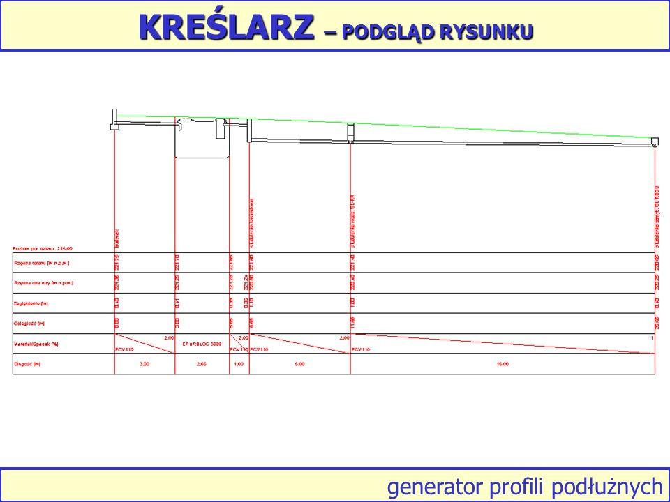 generator profili podłużnych KREŚLARZ – PODGLĄD RYSUNKU SZYBKI PODGLĄD WYGENEROWANEGO RYSUNKU Z PROFILEM PONADTO NA ZAKŁADCE: powiększanie i pomniejszanie podglądu rysunku, opcja podglądu pełnoekranowego.
