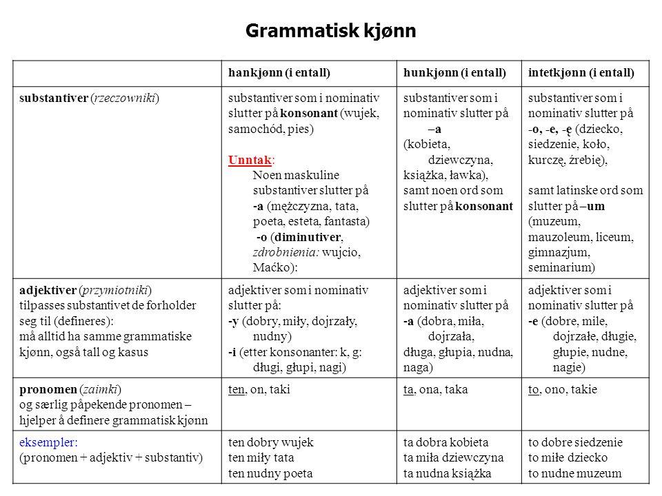 Grammatisk kjønn hankjønn (i entall)hunkjønn (i entall)intetkjønn (i entall) substantiver (rzeczowniki)substantiver som i nominativ slutter på konsona