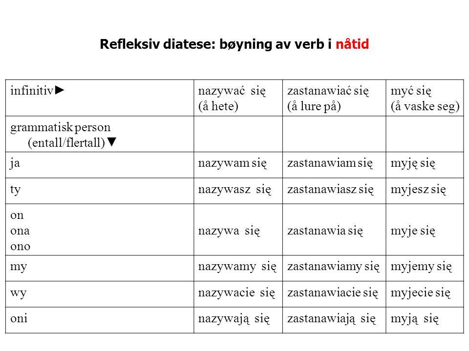 Refleksiv diatese: bøyning av verb i nåtid infinitivnazywać się (å hete) zastanawiać się (å lure på) myć się (å vaske seg) grammatisk person (entall/f